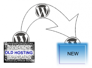 Change WordPress Server Without Downtime