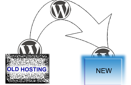 move wordpress site to a new host with absolutely no downtime