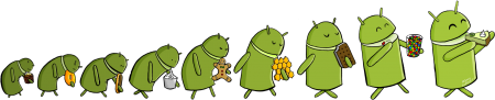 Android Versions Cartoon - Key Lime Pie