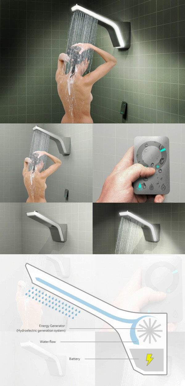 fluxx e-shower